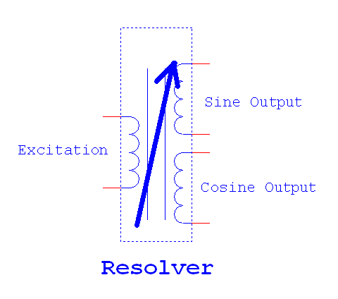 Pictures Of Resolver Electrical Kidskunst Info