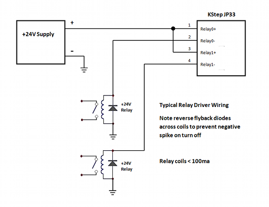 RelaysKStep kstep connectors 24v relay wiring diagram at cos-gaming.co