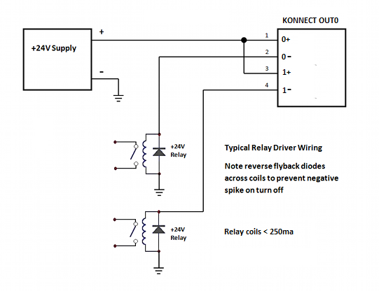 24v relay wiring diagram konnect connectors  konnect connectors
